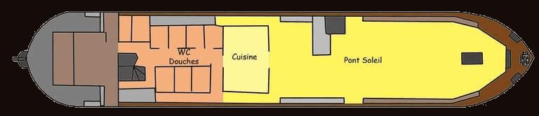 Plan de la péniche - niveau supérieur
